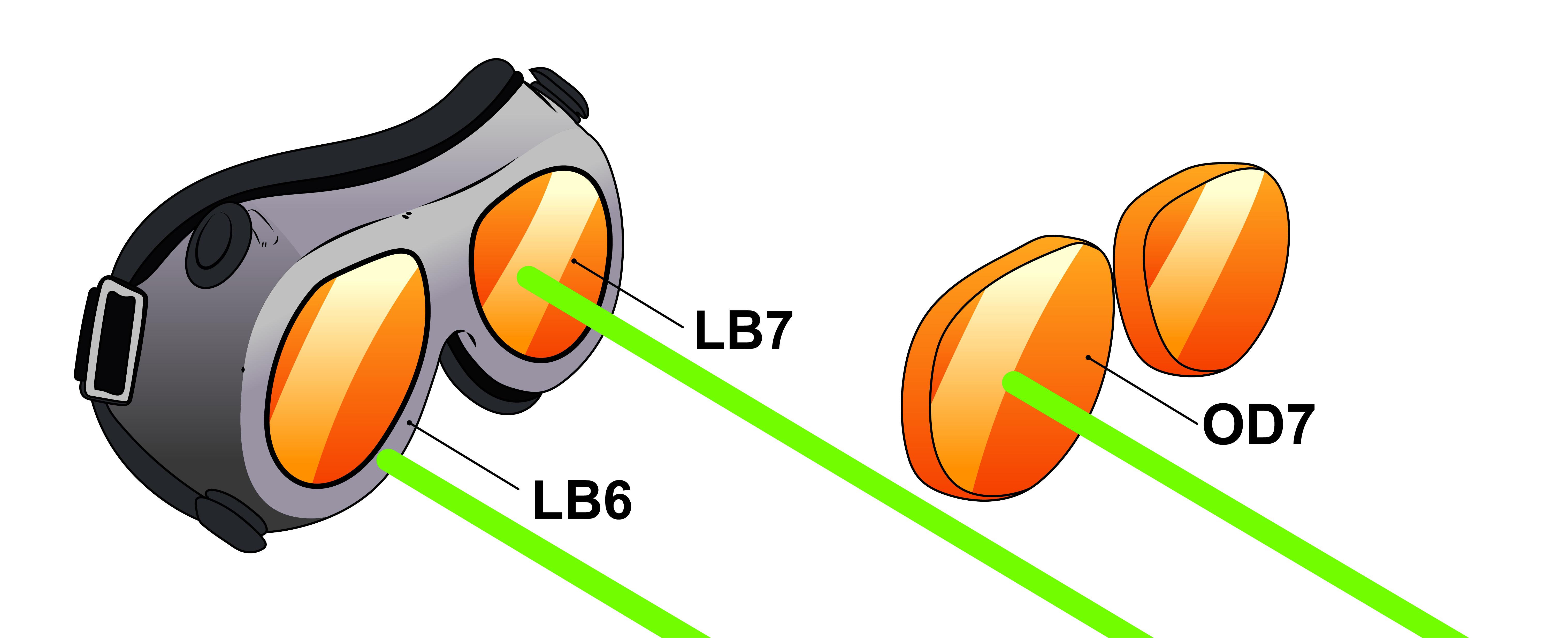 Laser Safety Testing CE vs ANSI