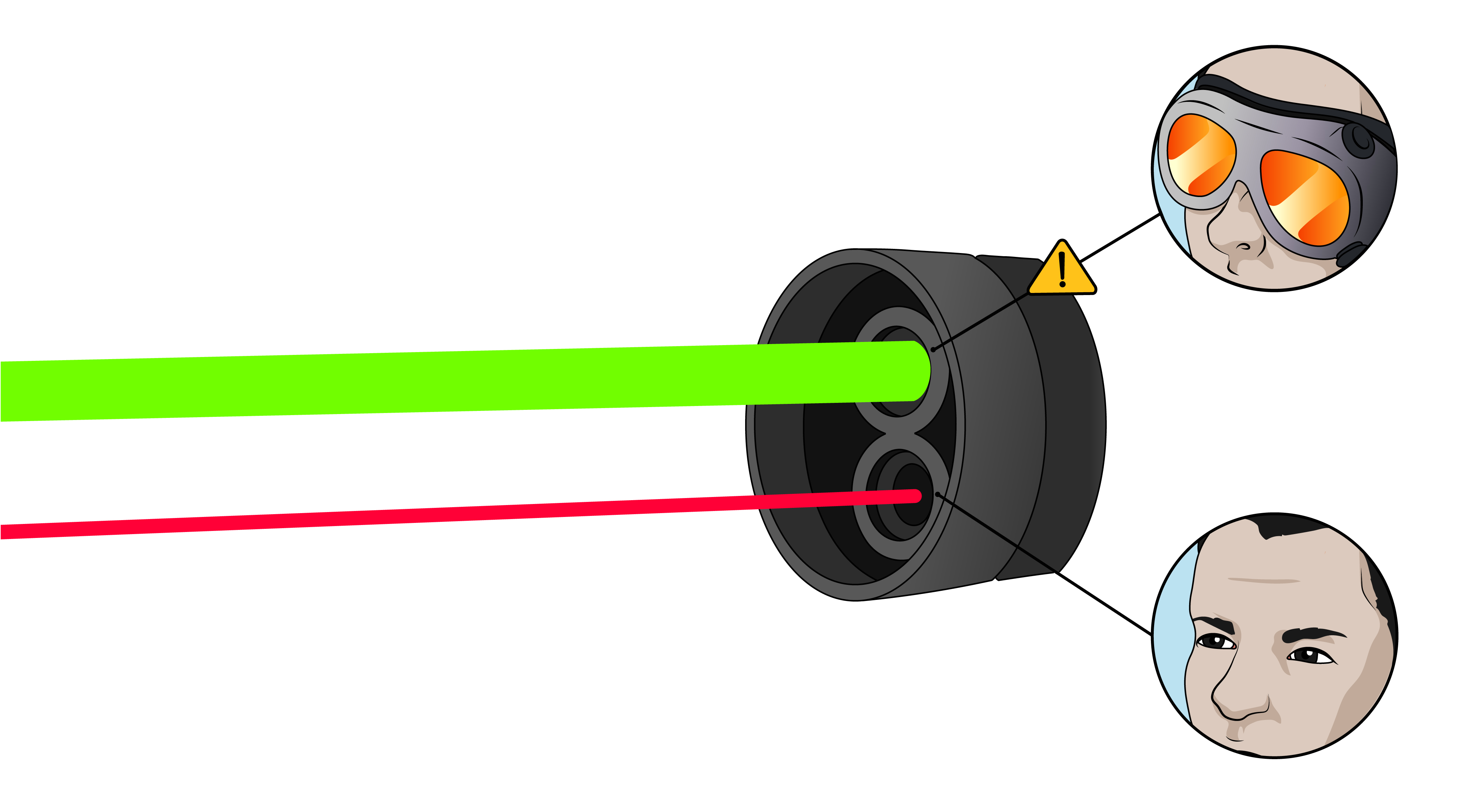 What is an aiming laser beam?